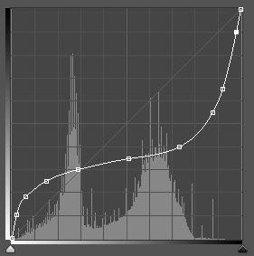 oilprint-curve